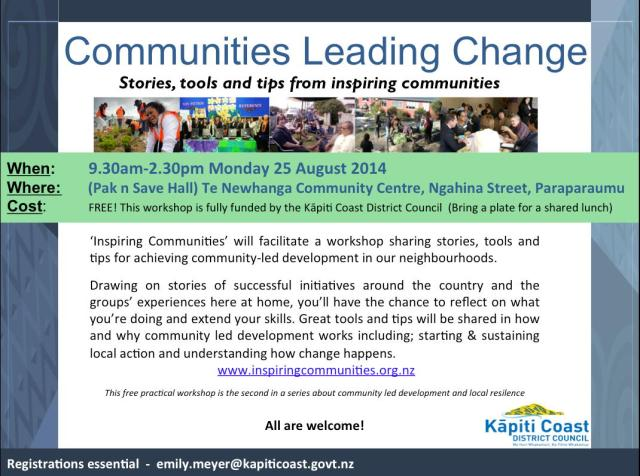 Community led development workshop